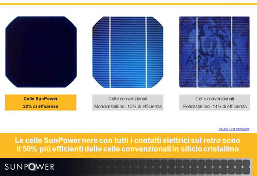 Celle-sunpower-altissima-efficienza.jpg