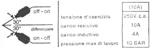 Dati-omologazione-interruttore-gallegiante.jpg