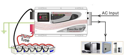 Fusibile-ANL-protezione-inverter-batterie.jpg