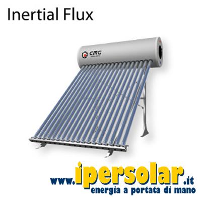Impianto Solare Termico (caratteristiche, costi e consigli) - Fazland