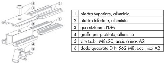 Schema-Staffa-Centrale-moduli-fotovoltaici-frame-less.jpg