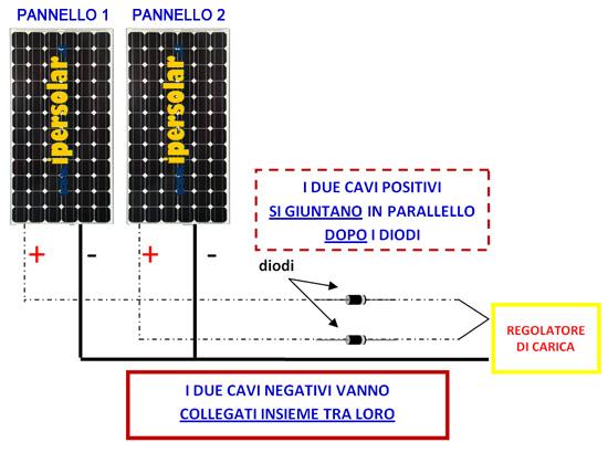 Schema Elettrico Regolatore Pwm : Schema elettrico regolatore di carica per pannelli solari