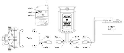 Schema-telecomando-controllo-remoto-12V-20A.jpg