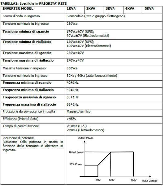 Schema1-Inverter-ibrido-UPS-KS-3KVA-4KVA-24V.jpg