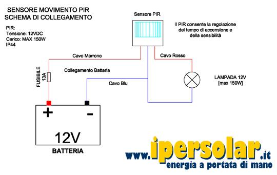PIR Sensore di movimento per esterno 12V • IperSolar