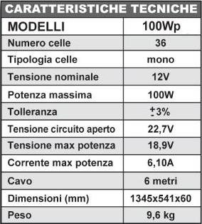 caratteristiche-kit-solare-100w-nds-camper.jpg