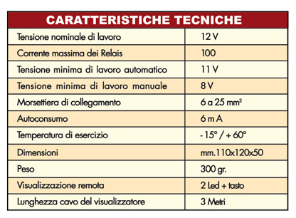 caratteristiche_Power_switch_PS12-100.jpg