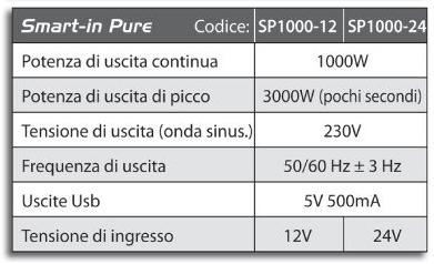 caratteristiche_inverter_NDS_SP1000.jpg