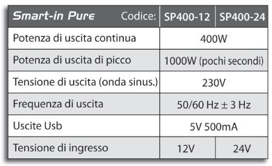 caratteristiche_inverter_NDS_SP400.jpg