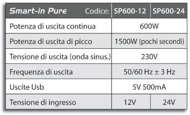 caratteristiche_inverter_NDS_SP600.jpg