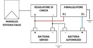 parallelatore_schema_collegamenti.jpg