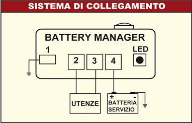 schema_battery_manager.jpg