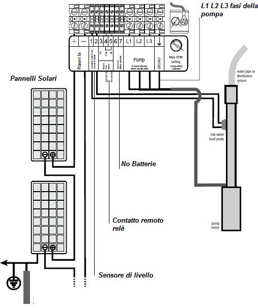 Schema Quadro Elettrico Per Pompa Sommersa : Schema elettrico pompa sommersa pozzo termosifoni in